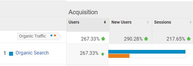 mersz-új felhasználók száma