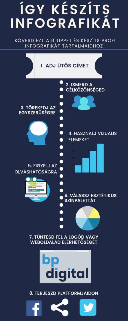 infografika készítése