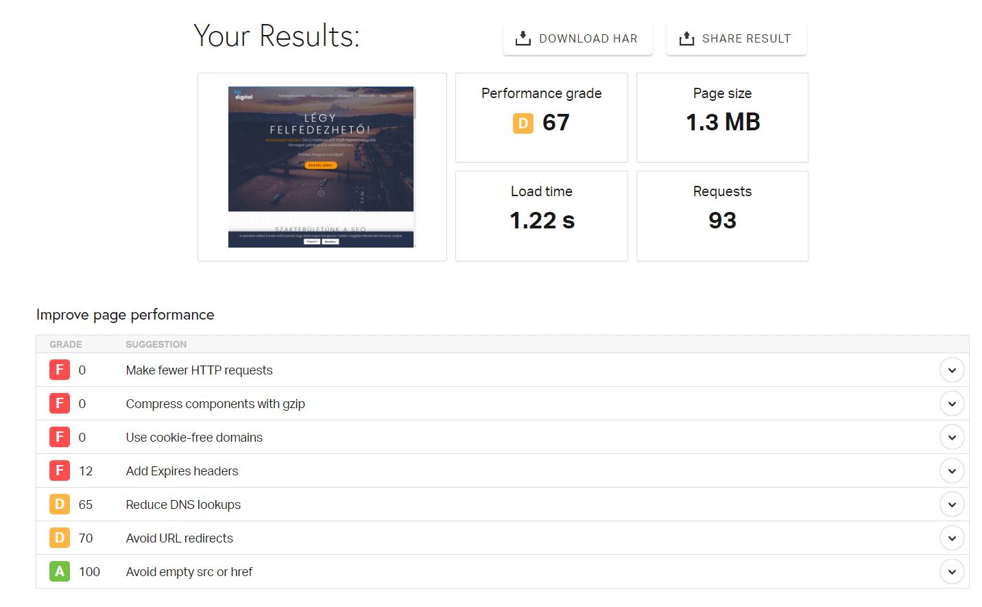 Pingdom weboldal sebesség teszt