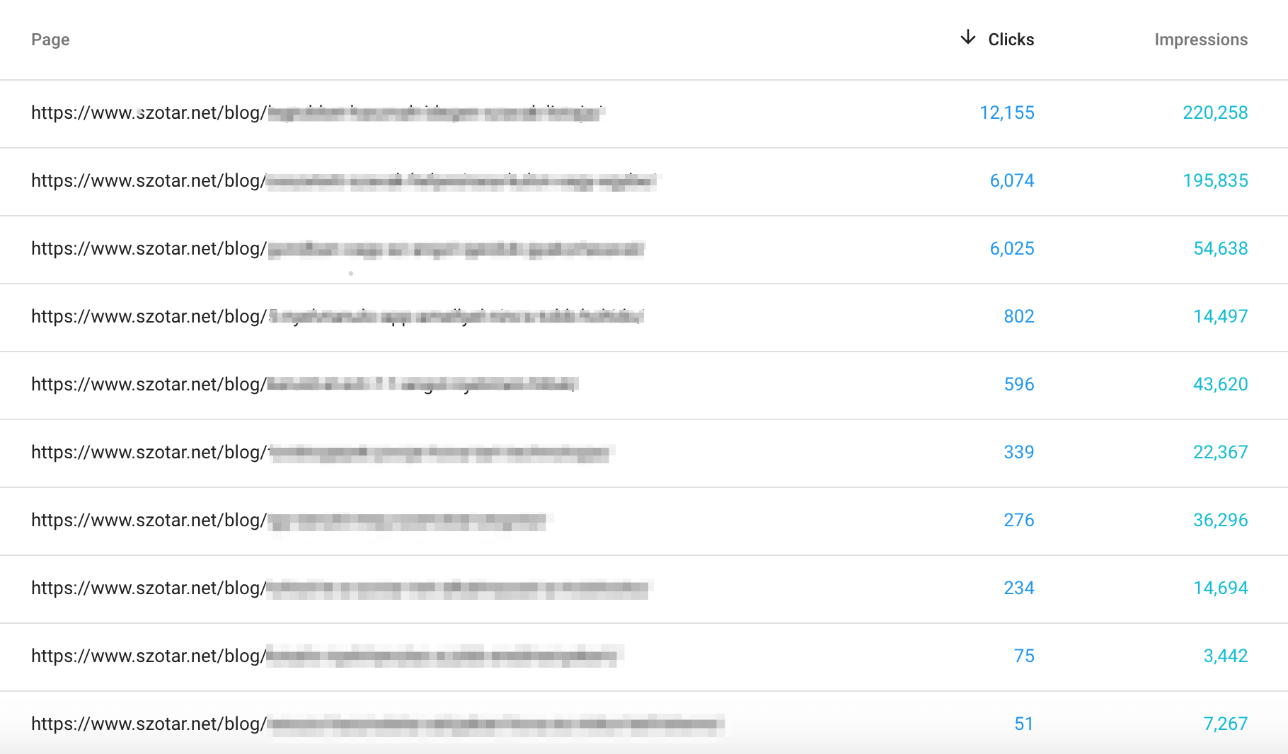 tartalommarketing eredménye online szótárnál