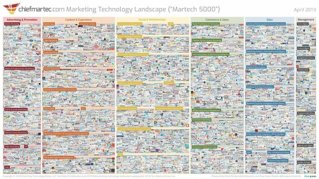 online-marketing-eszkozok-2019